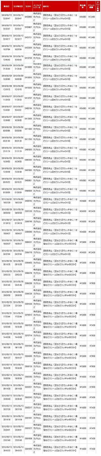 せどリッチ実績.jpg
